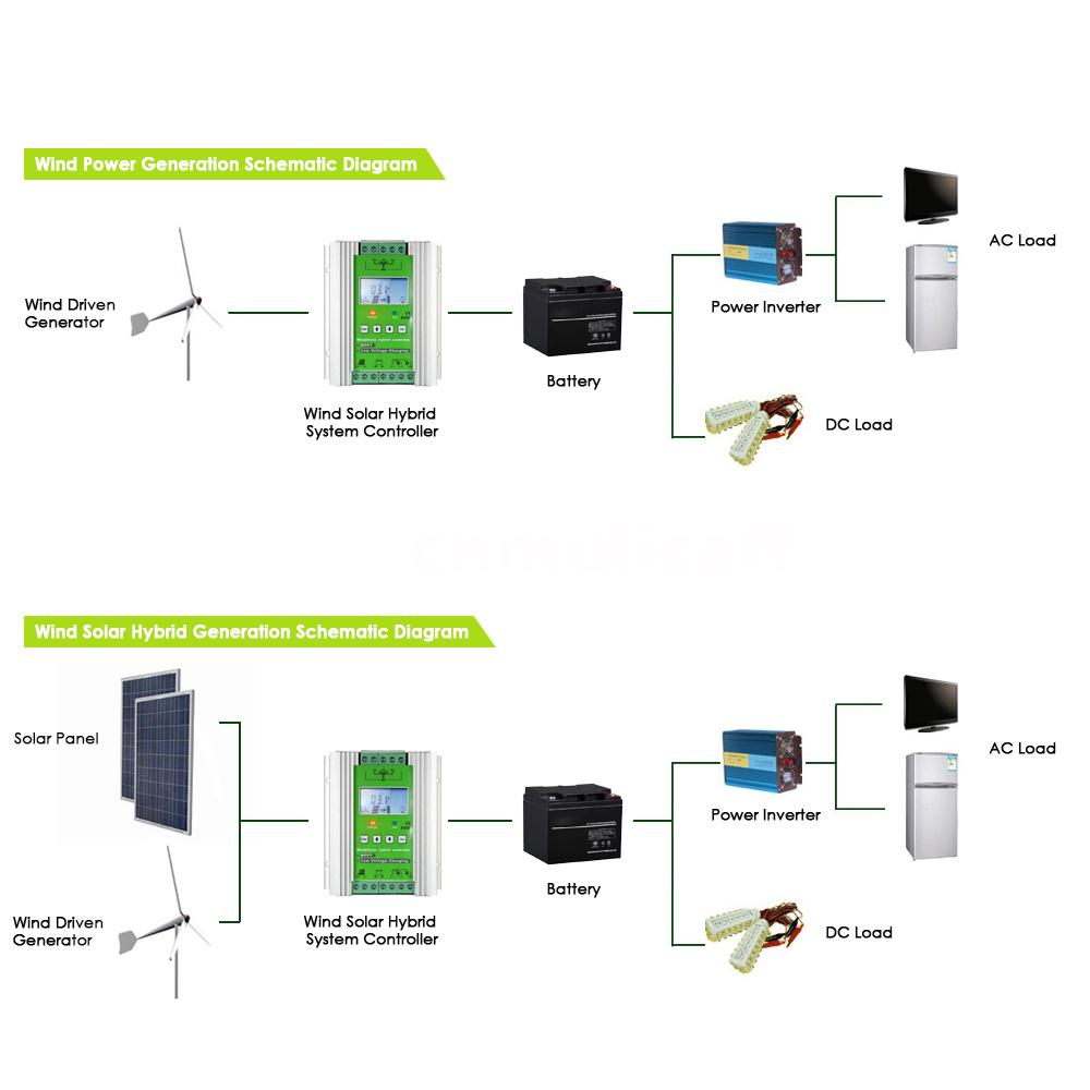 how to change pwm mode